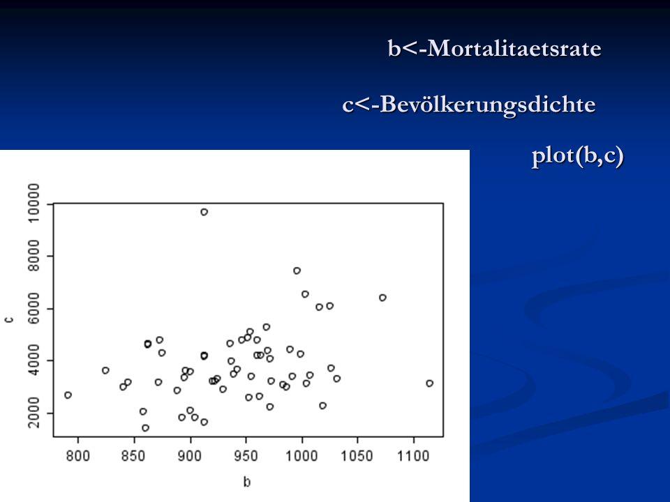 b<-Mortalitaetsrate