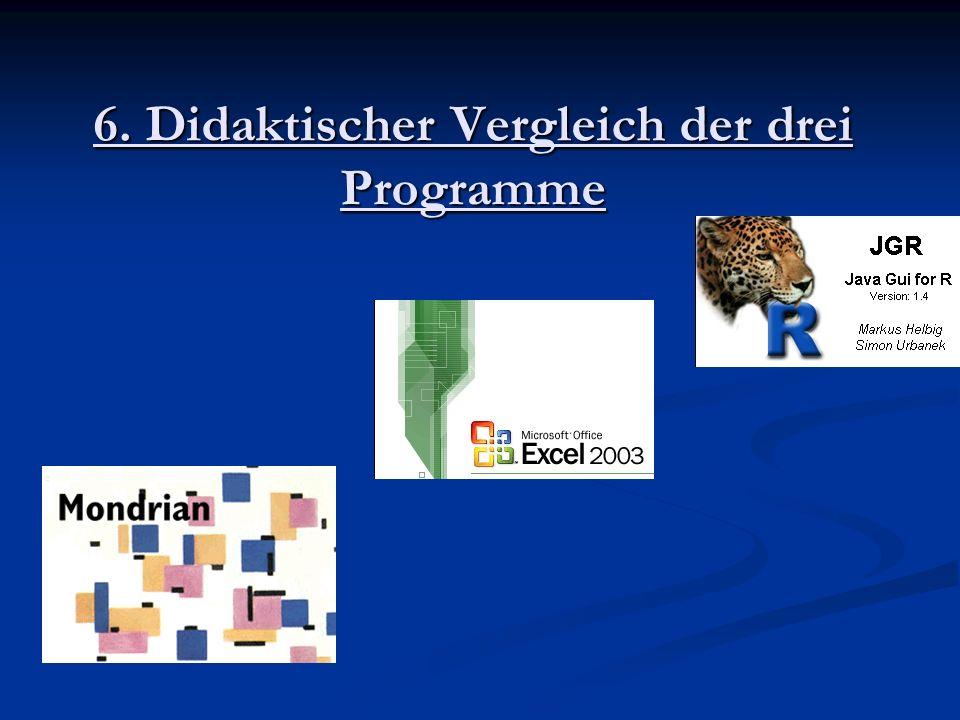 6. Didaktischer Vergleich der drei Programme