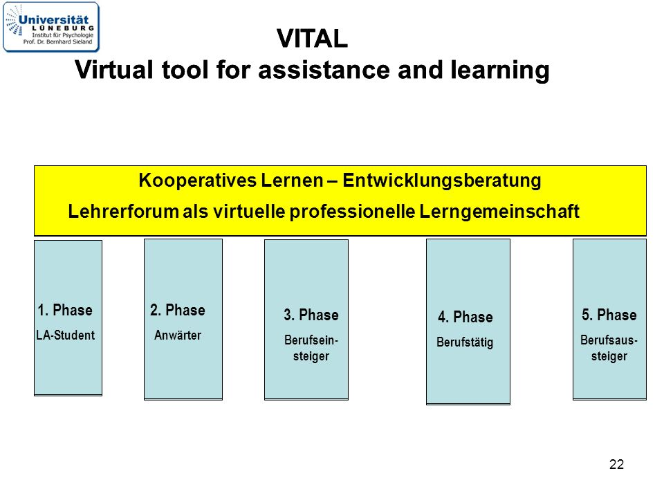 Virtual tool for assistance and learning VITAL