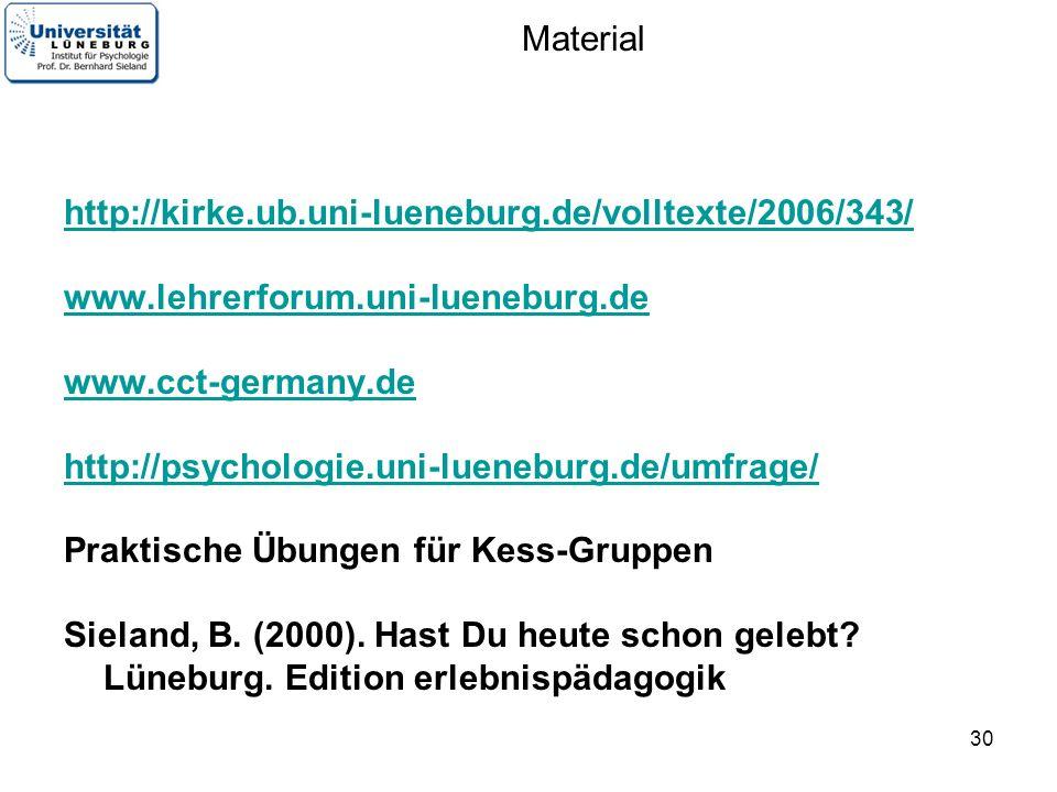 Material http://kirke.ub.uni-lueneburg.de/volltexte/2006/343/ www.lehrerforum.uni-lueneburg.de. www.cct-germany.de.