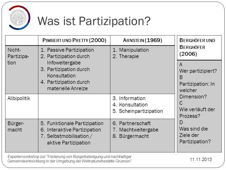 Was ist Partizipation Pimbert und Pretty (2000) Arnstein (1969)
