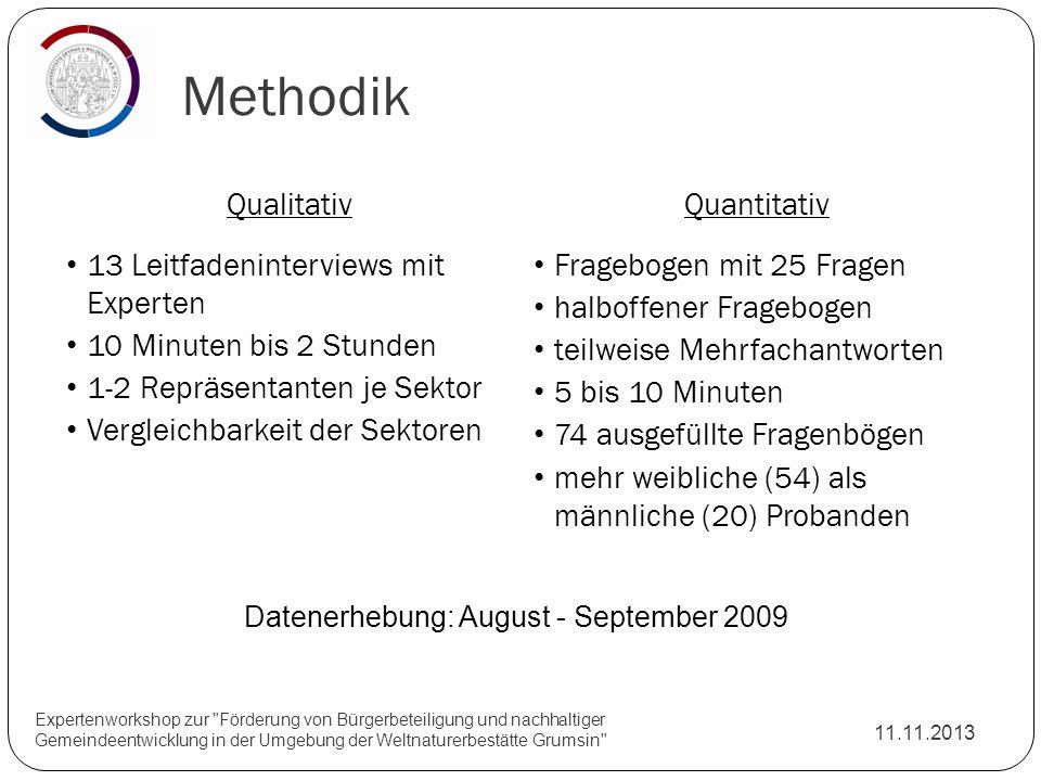 Methodik Qualitativ 13 Leitfadeninterviews mit Experten