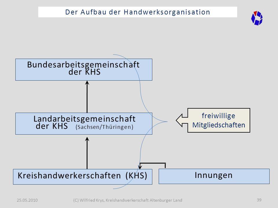 Bundesarbeitsgemeinschaft der KHS