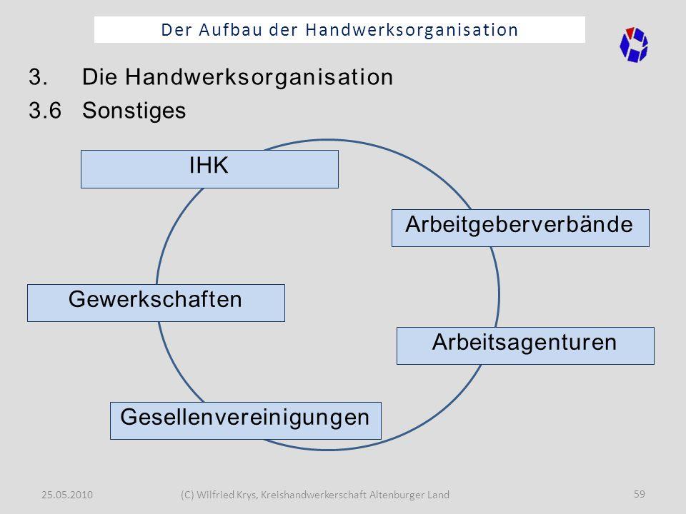 3. Die Handwerksorganisation 3.6 Sonstiges