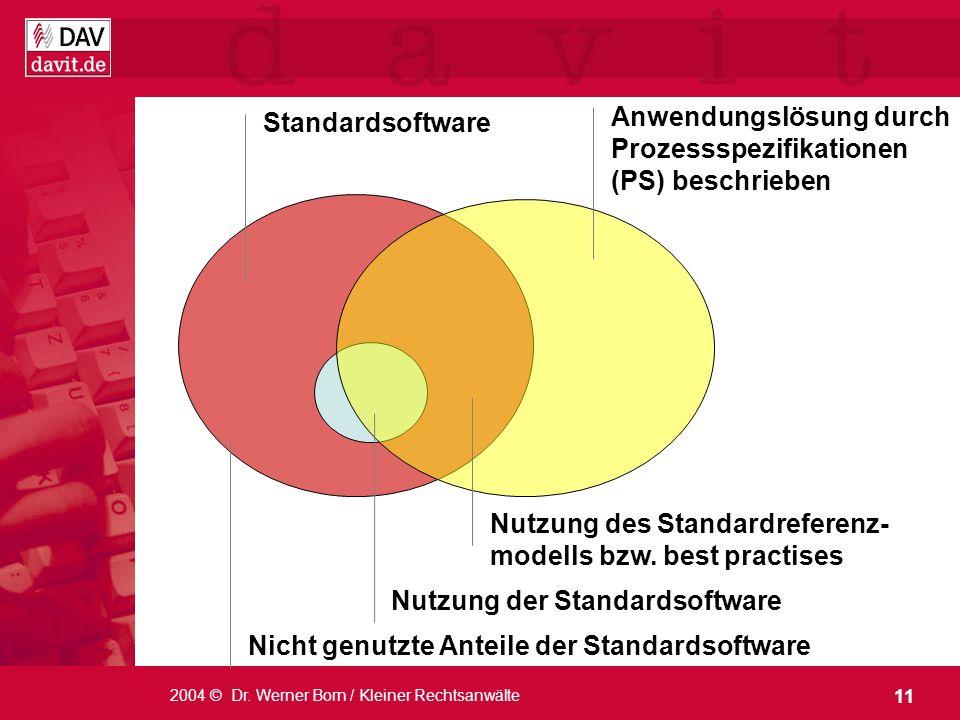 Anwendungslösung durch Prozessspezifikationen (PS) beschrieben