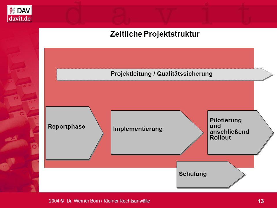 Zeitliche Projektstruktur
