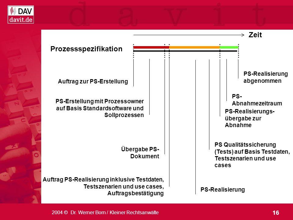Prozessspezifikation