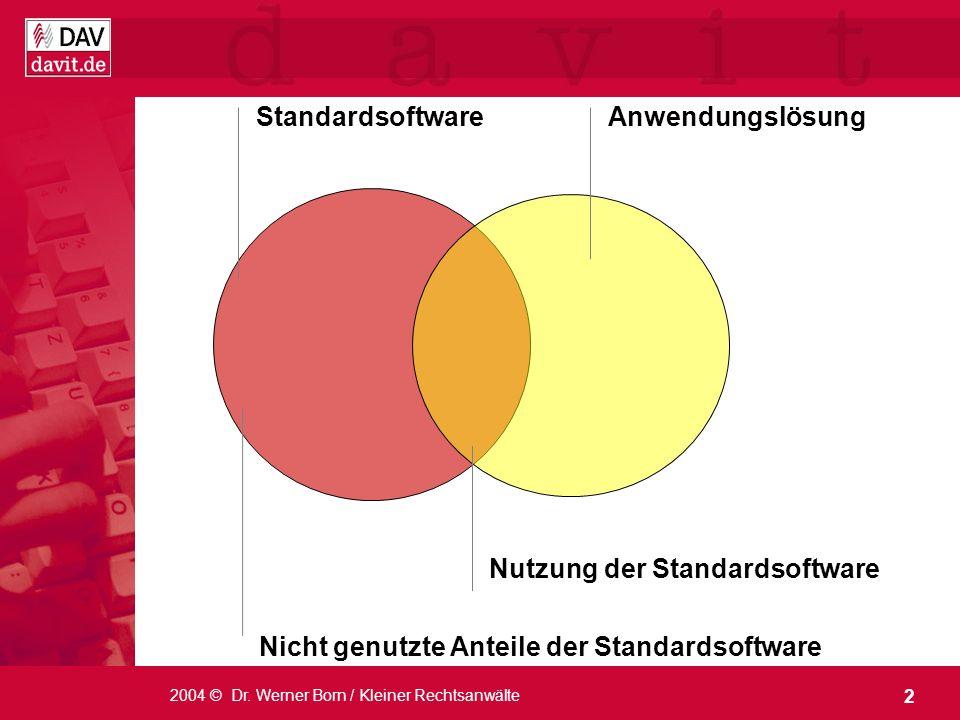 Nutzung der Standardsoftware