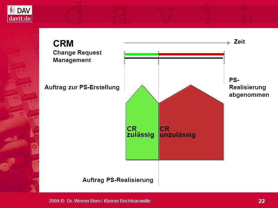 CRM CR unzulässig CR zulässig Zeit Change Request Management