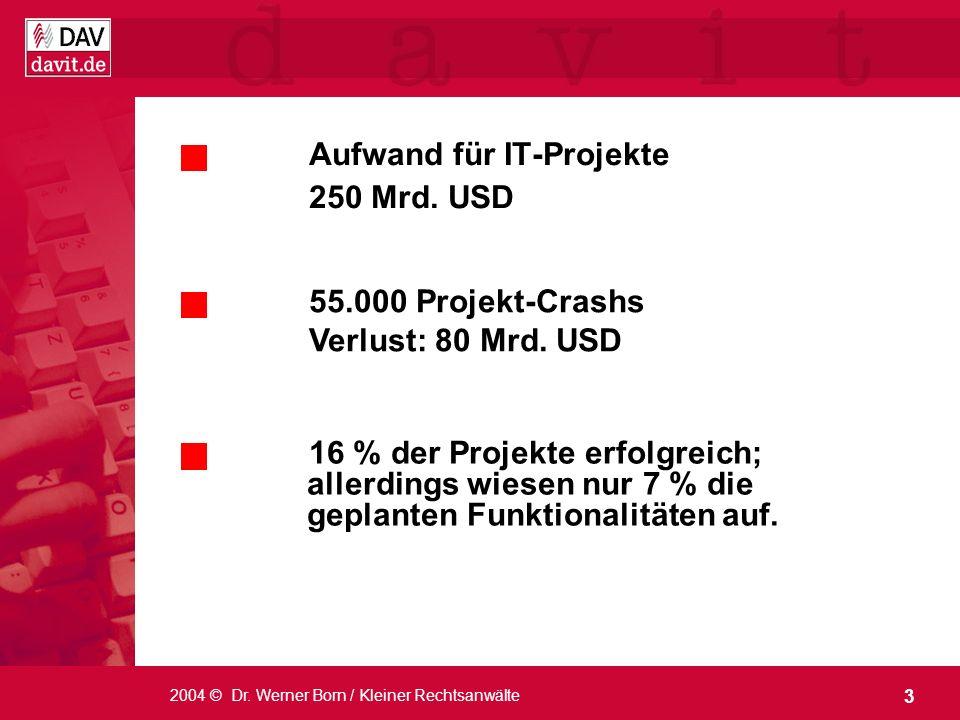 Aufwand für IT-Projekte 250 Mrd. USD