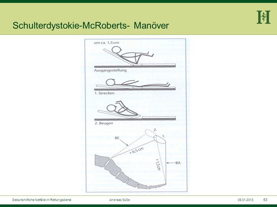 Schulterdystokie-McRoberts- Manöver