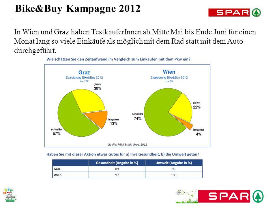Bike&Buy Kampagne 2012