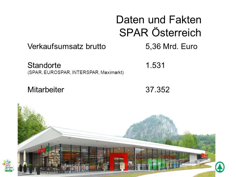 Daten und Fakten SPAR Österreich