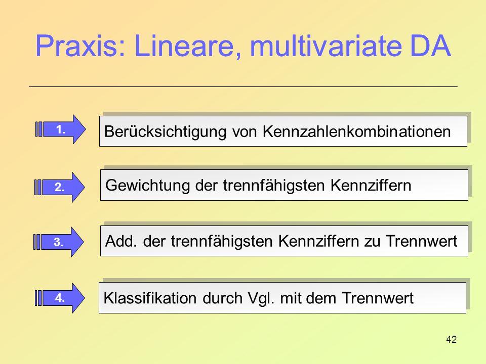 Praxis: Lineare, multivariate DA