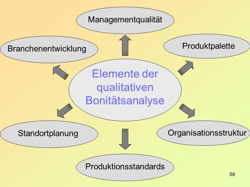 Elemente der qualitativen Bonitätsanalyse
