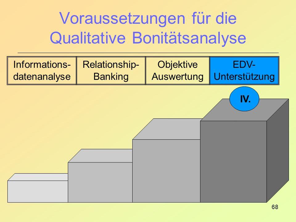 Voraussetzungen für die Qualitative Bonitätsanalyse