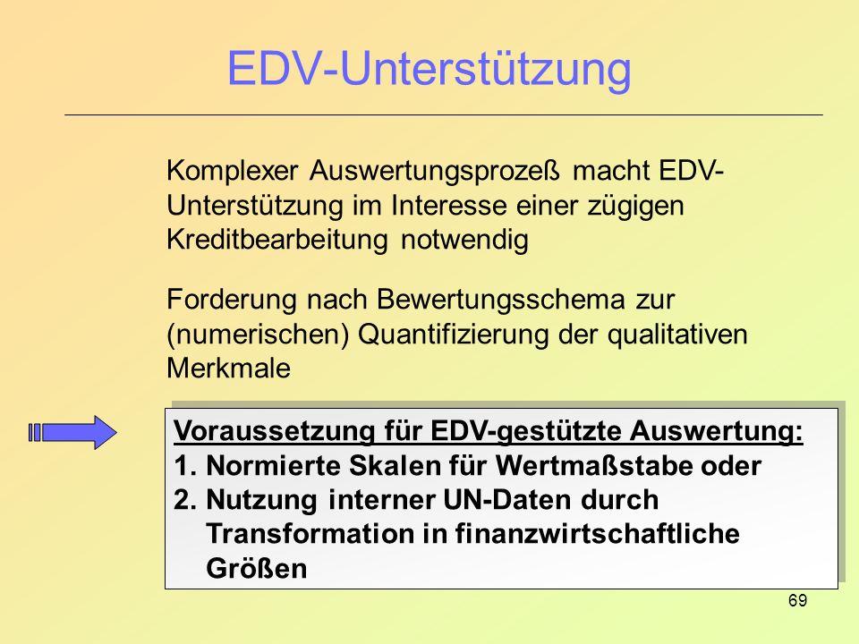 EDV-Unterstützung Komplexer Auswertungsprozeß macht EDV-Unterstützung im Interesse einer zügigen Kreditbearbeitung notwendig.