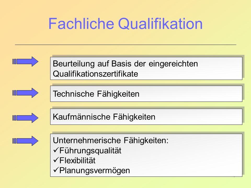 Fachliche Qualifikation
