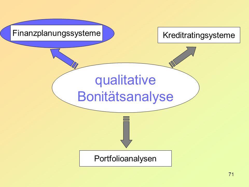 qualitative Bonitätsanalyse