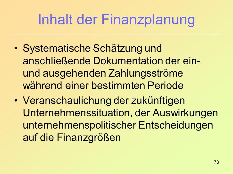Inhalt der Finanzplanung