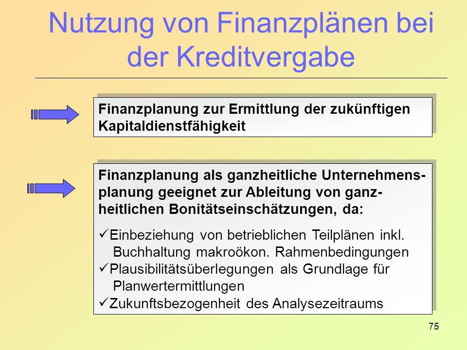 Nutzung von Finanzplänen bei der Kreditvergabe