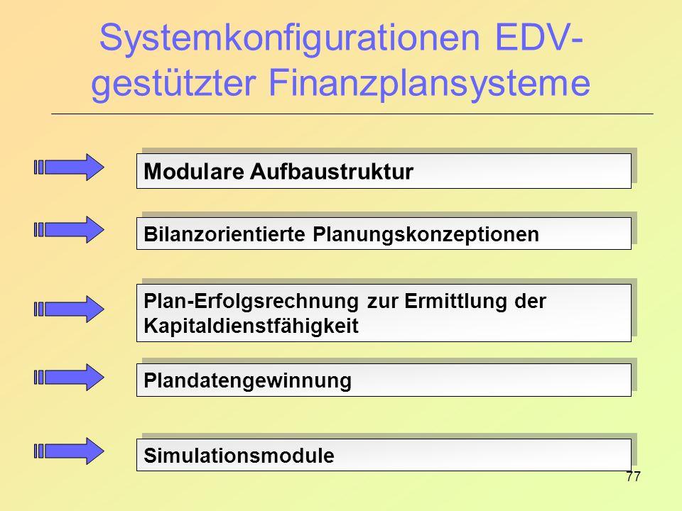 Systemkonfigurationen EDV-gestützter Finanzplansysteme