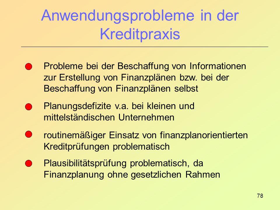 Anwendungsprobleme in der Kreditpraxis