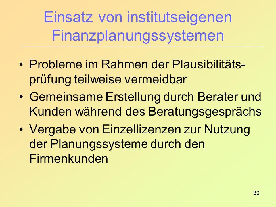 Einsatz von institutseigenen Finanzplanungssystemen