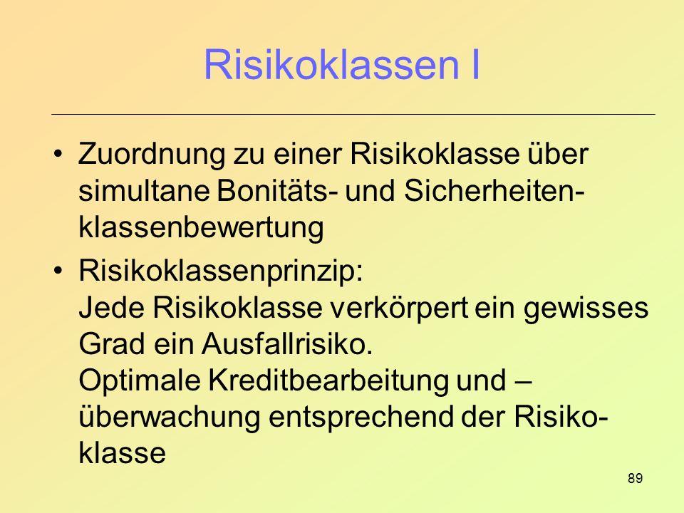 Risikoklassen I Zuordnung zu einer Risikoklasse über simultane Bonitäts- und Sicherheiten- klassenbewertung.