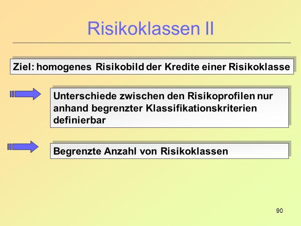 Ziel: homogenes Risikobild der Kredite einer Risikoklasse