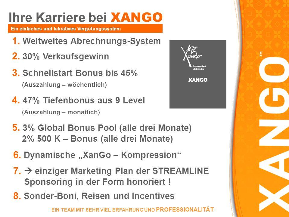 Ihre Karriere bei XANGO