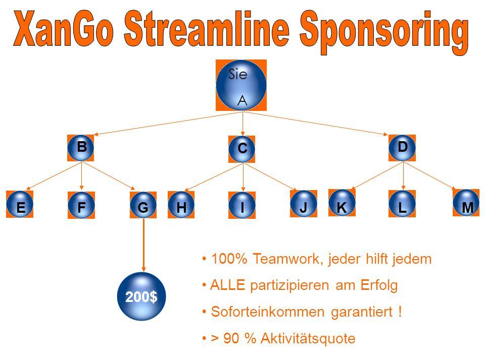 XanGo Streamline Sponsoring
