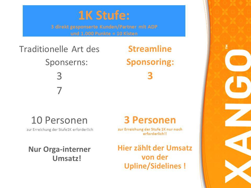 1K Stufe: 3 direkt gesponserte Kunden/Partner mit ADP und 1
