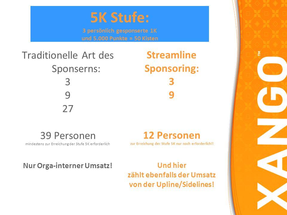 5K Stufe: 3 persönlich gesponserte 1K und 5.000 Punkte = 50 Kisten