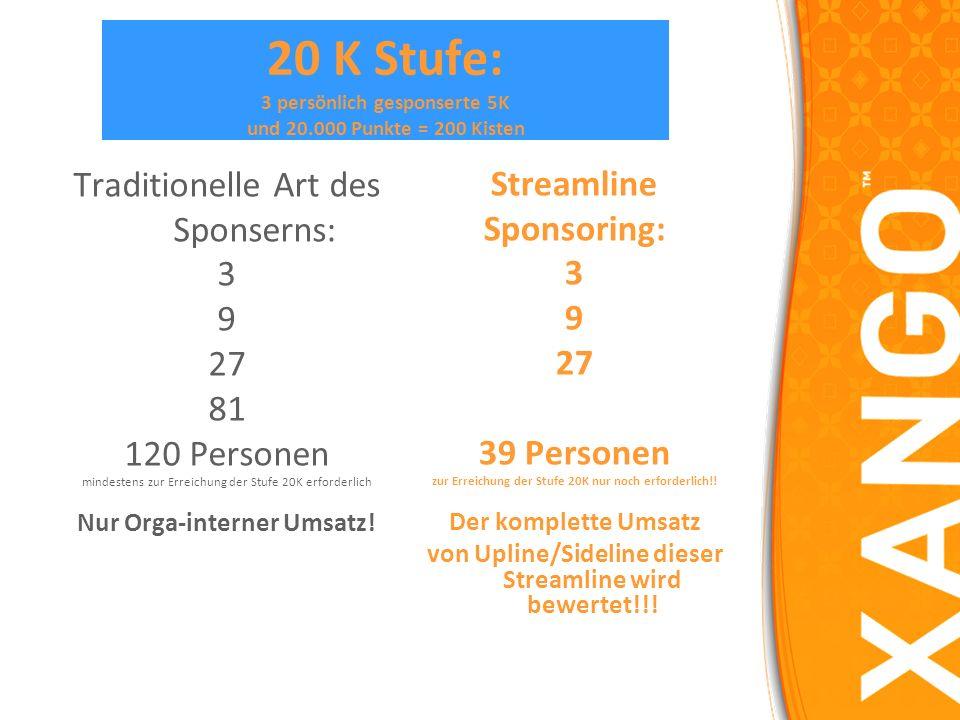 20 K Stufe: 3 persönlich gesponserte 5K und 20.000 Punkte = 200 Kisten