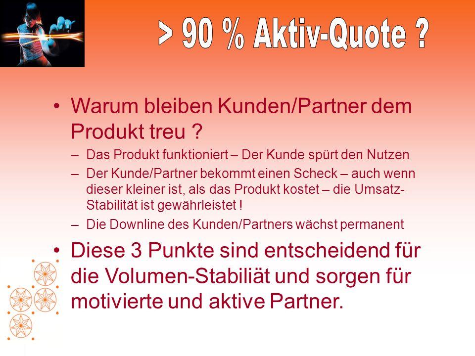 > 90 % Aktiv-Quote Warum bleiben Kunden/Partner dem Produkt treu Das Produkt funktioniert – Der Kunde spürt den Nutzen.