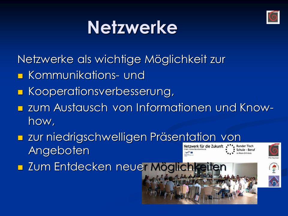 Netzwerke Netzwerke als wichtige Möglichkeit zur Kommunikations- und