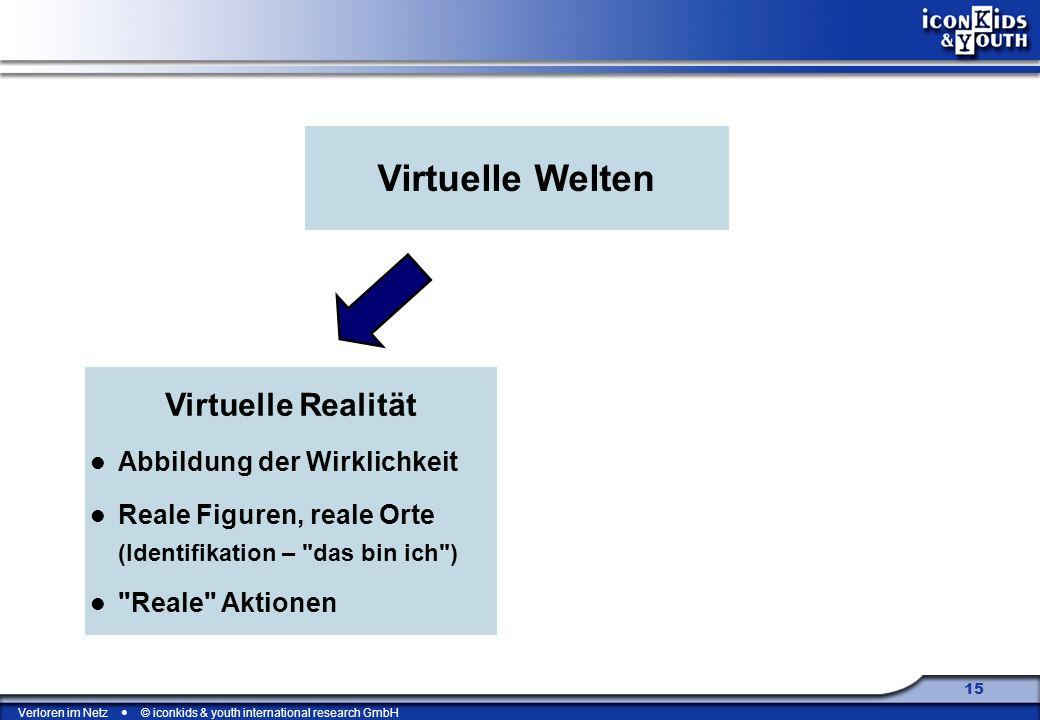 Virtuelle Welten Virtuelle Realität Abbildung der Wirklichkeit