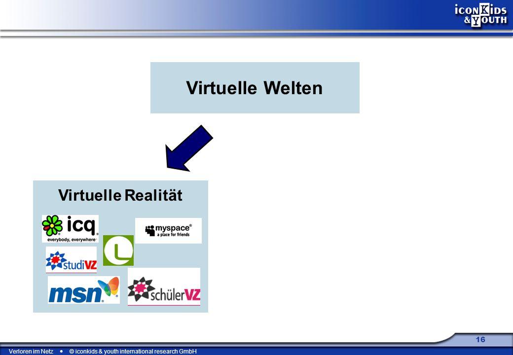 Virtuelle Welten Virtuelle Realität