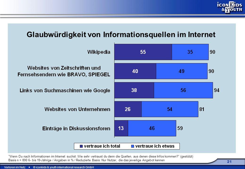 Glaubwürdigkeit von Informationsquellen im Internet