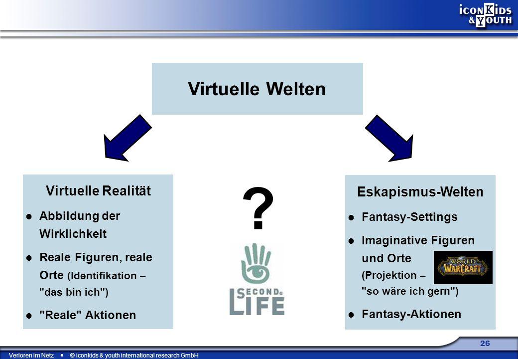 Virtuelle Welten Virtuelle Realität Eskapismus-Welten