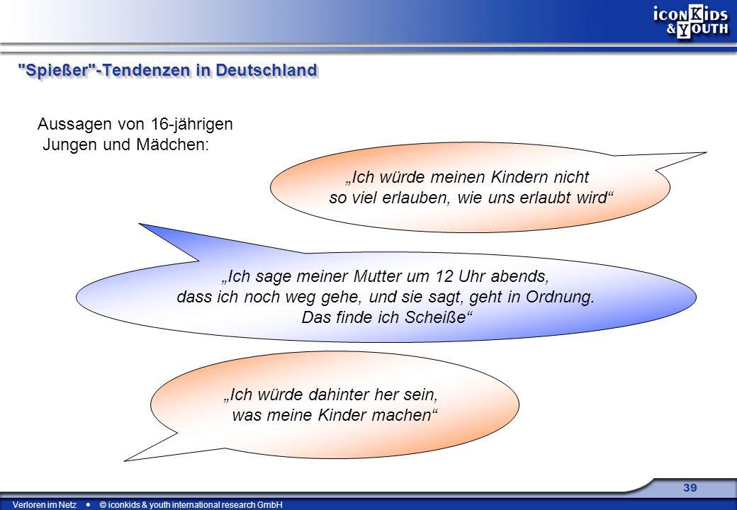 Spießer -Tendenzen in Deutschland
