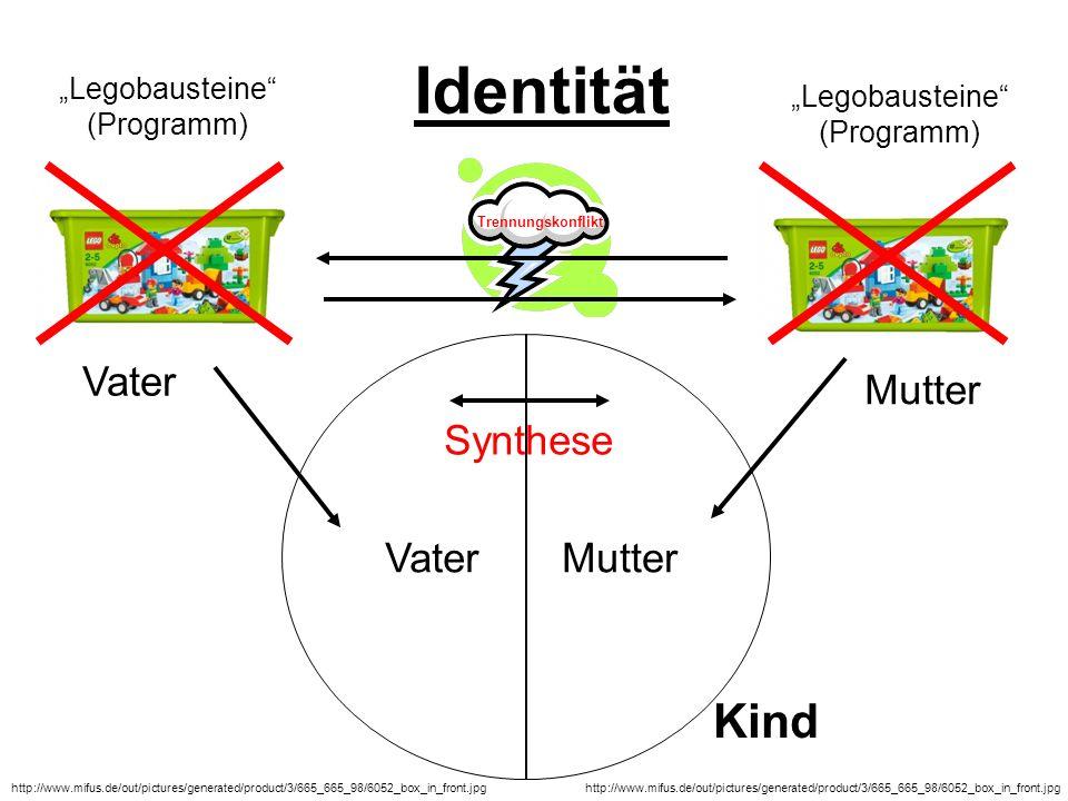 """Identität Kind Vater Mutter Synthese Vater Mutter """"Legobausteine"""