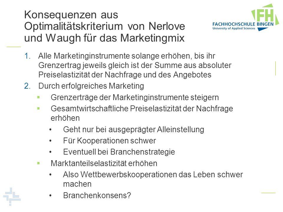 Konsequenzen aus Optimalitätskriterium von Nerlove und Waugh für das Marketingmix