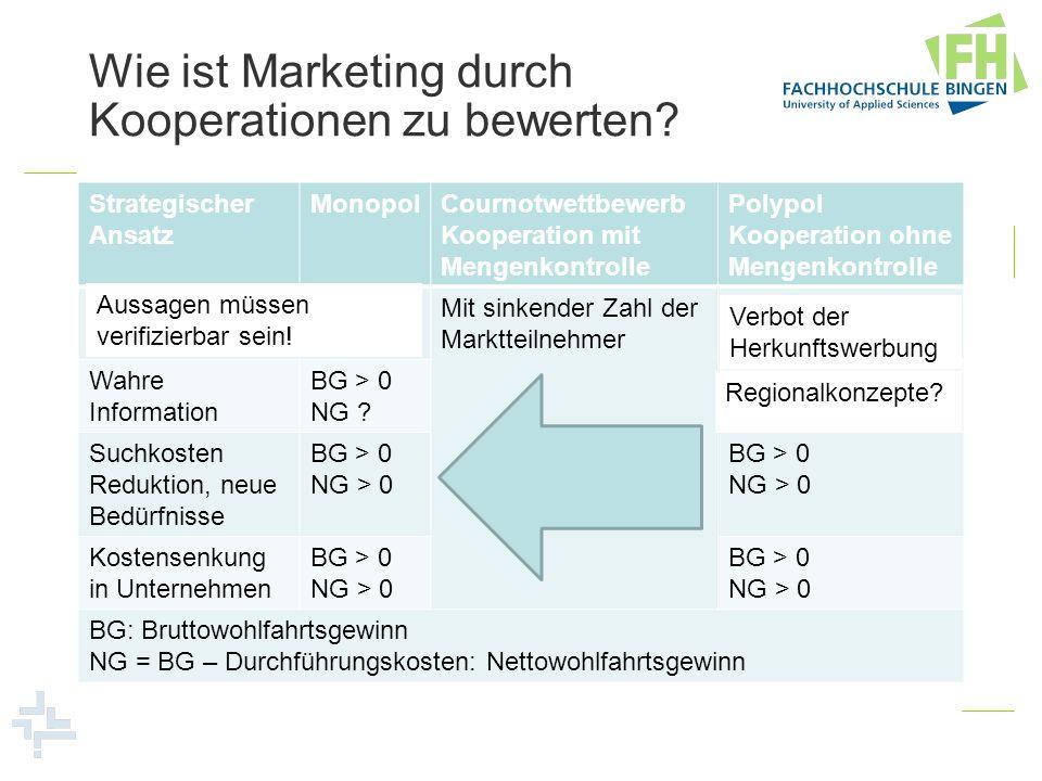 Wie ist Marketing durch Kooperationen zu bewerten