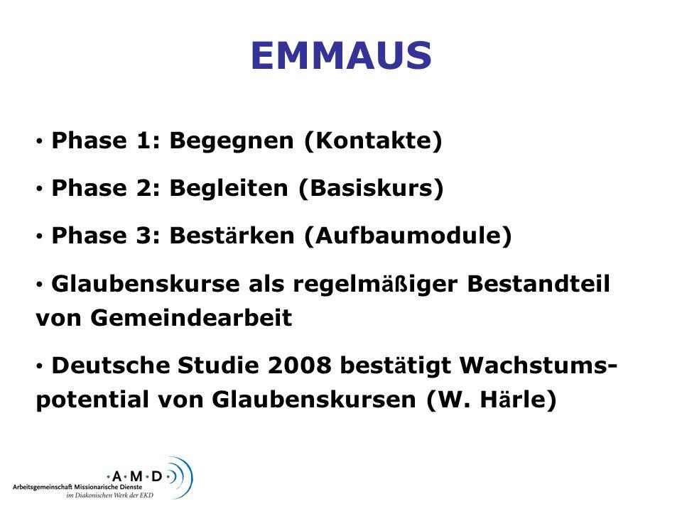 EMMAUS Phase 1: Begegnen (Kontakte) Phase 2: Begleiten (Basiskurs)