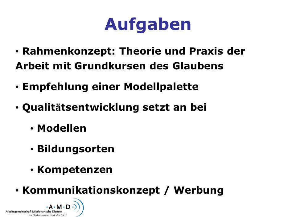 Aufgaben Rahmenkonzept: Theorie und Praxis der Arbeit mit Grundkursen des Glaubens. Empfehlung einer Modellpalette.