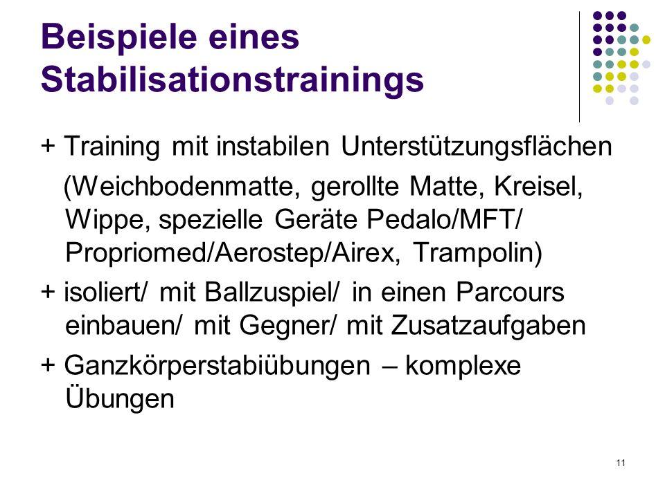 Beispiele eines Stabilisationstrainings