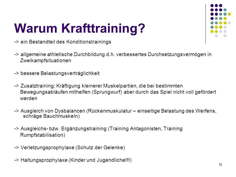 Warum Krafttraining -> ein Bestandteil des Konditionstrainings
