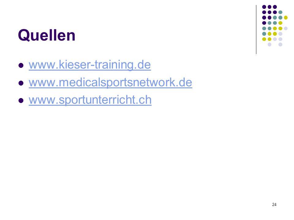 Quellen www.kieser-training.de www.medicalsportsnetwork.de